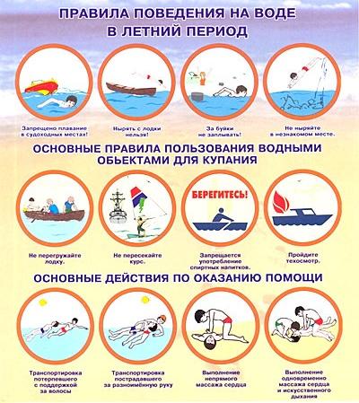 Загальні правила поведінки на воді